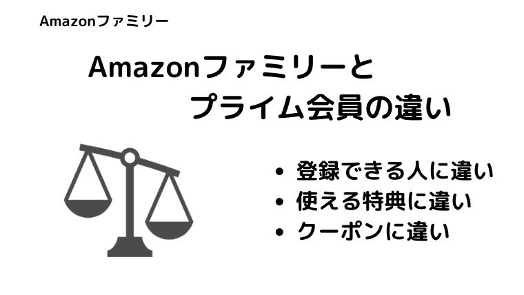 Amazonファミリーとプライム会員の違い